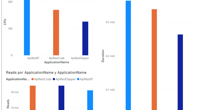 GENERATING A REST API (JSON) [2]