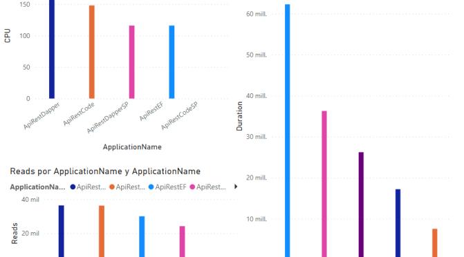 GENERATING A REST API (JSON) [3]